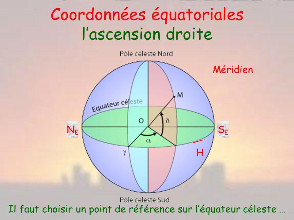 Coordonnées équatoriales lascension droite NENE SESE Méridien H Il faut choisir un point de référence sur léquateur céleste …