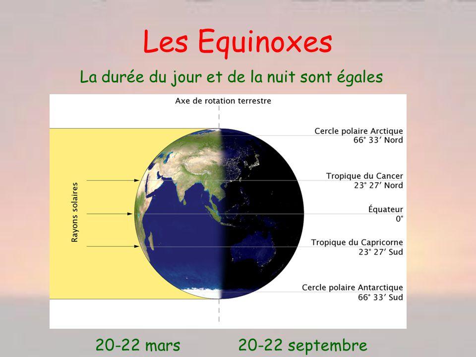 Les Equinoxes 20-22 mars20-22 septembre La durée du jour et de la nuit sont égales