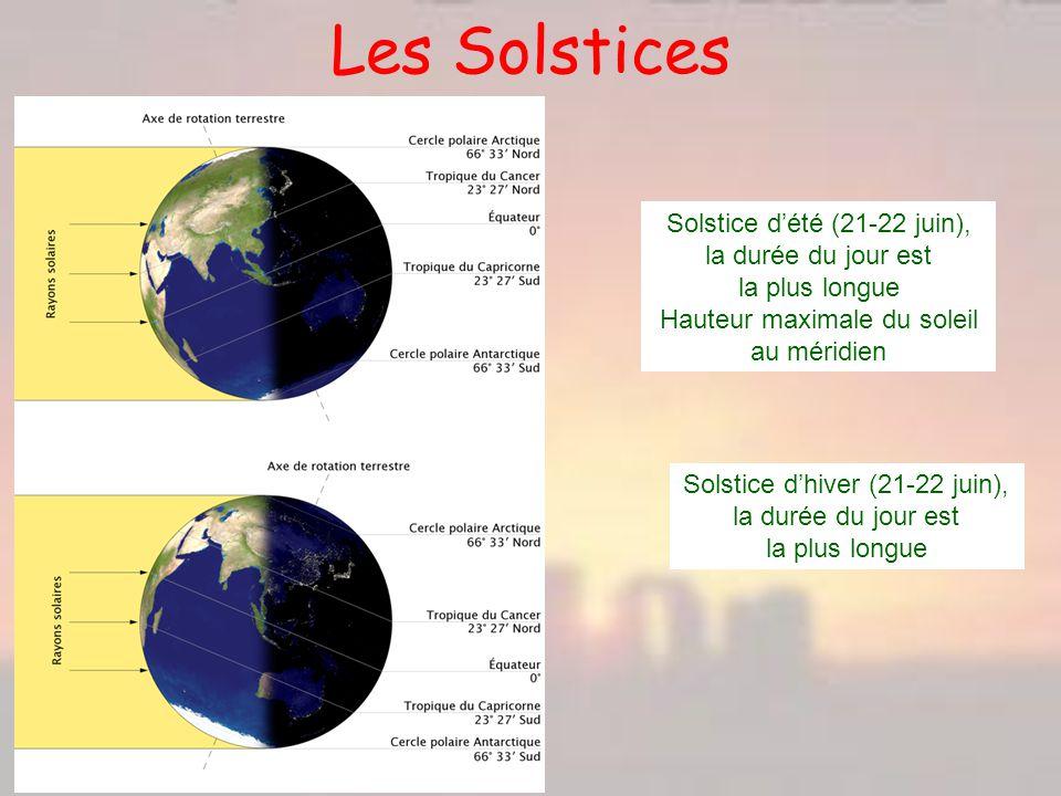 Les Solstices Solstice dété (21-22 juin), la durée du jour est la plus longue Hauteur maximale du soleil au méridien Solstice dhiver (21-22 juin), la