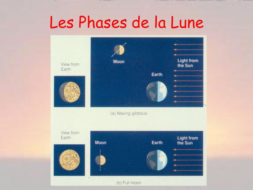 Le Plan de lEcliptique Méridien