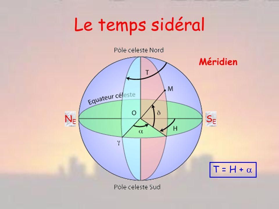 Le temps sidéral NENE SESE Méridien T = H +