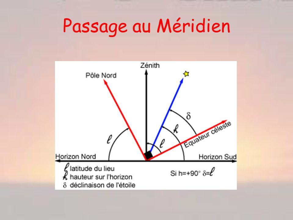 Passage au Méridien