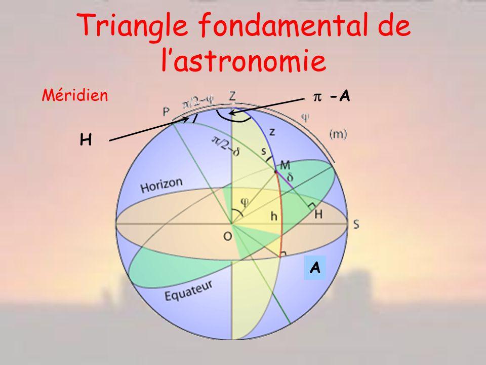 Triangle fondamental de lastronomie Méridien A H -A