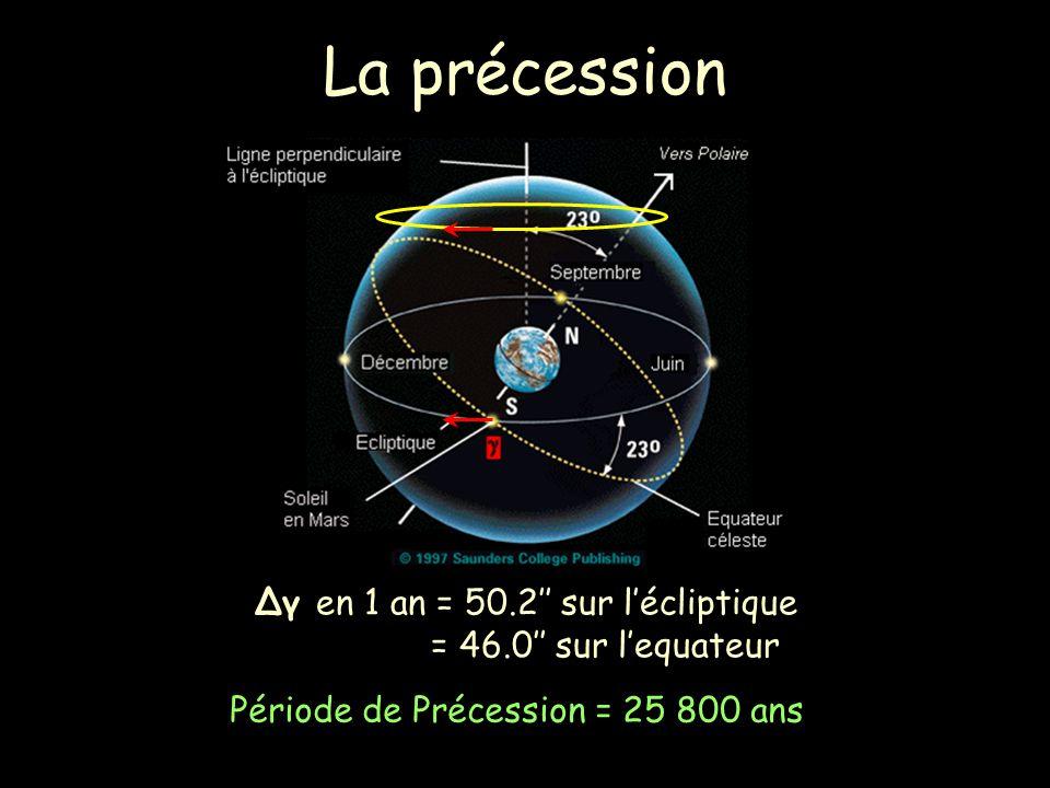 Période de Précession = 25 800 ans Δγ en 1 an = 50.2 sur lécliptique = 46.0 sur lequateur