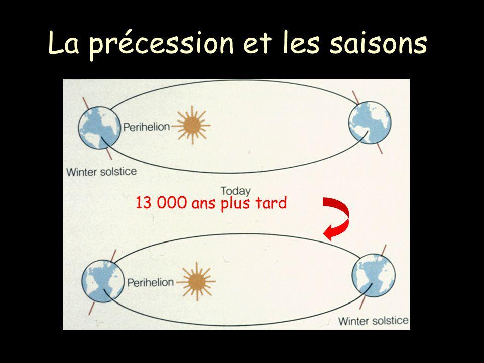 La précession et les saisons 13 000 ans plus tard