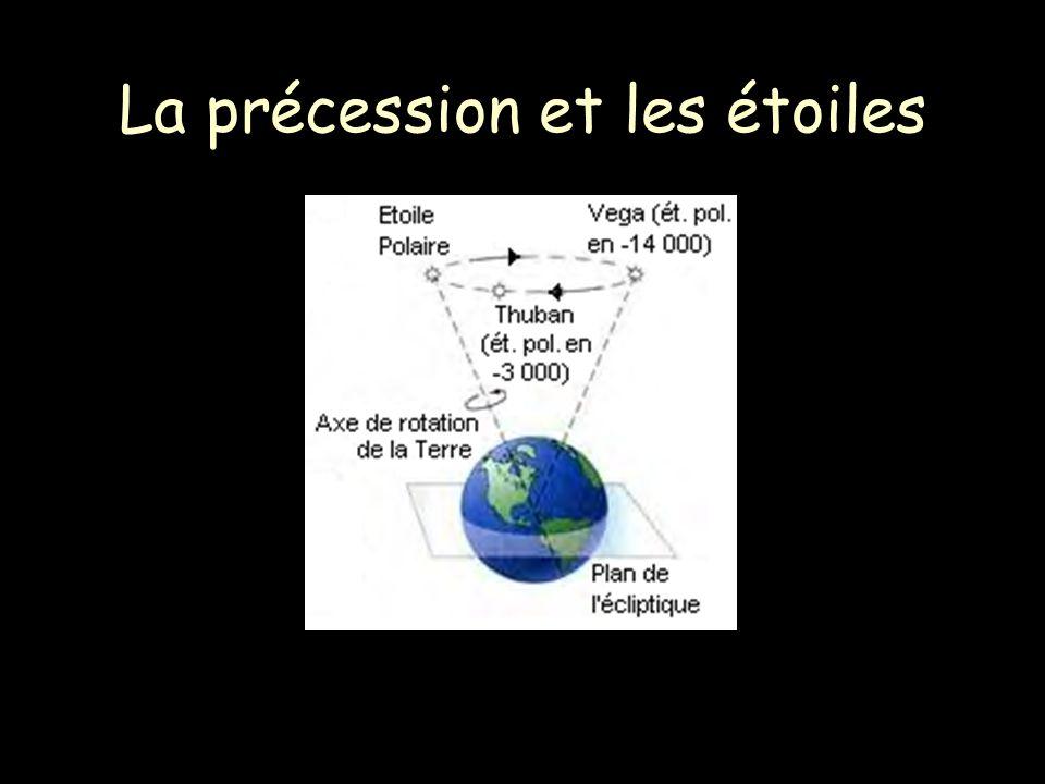 La précession et les étoiles