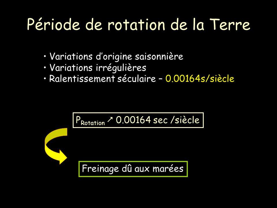 Période de rotation de la Terre P Rotation 0.00164 sec /siècle Variations dorigine saisonnière Variations irrégulières Ralentissement séculaire – 0.00