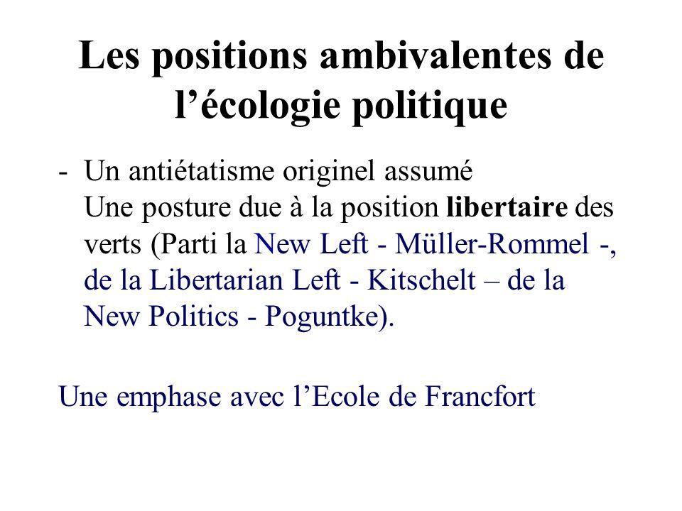 Les positions ambivalentes de lécologie politique -Un antiétatisme originel assumé Une posture due à la position libertaire des verts (Parti la New Left - Müller-Rommel -, de la Libertarian Left - Kitschelt – de la New Politics - Poguntke).
