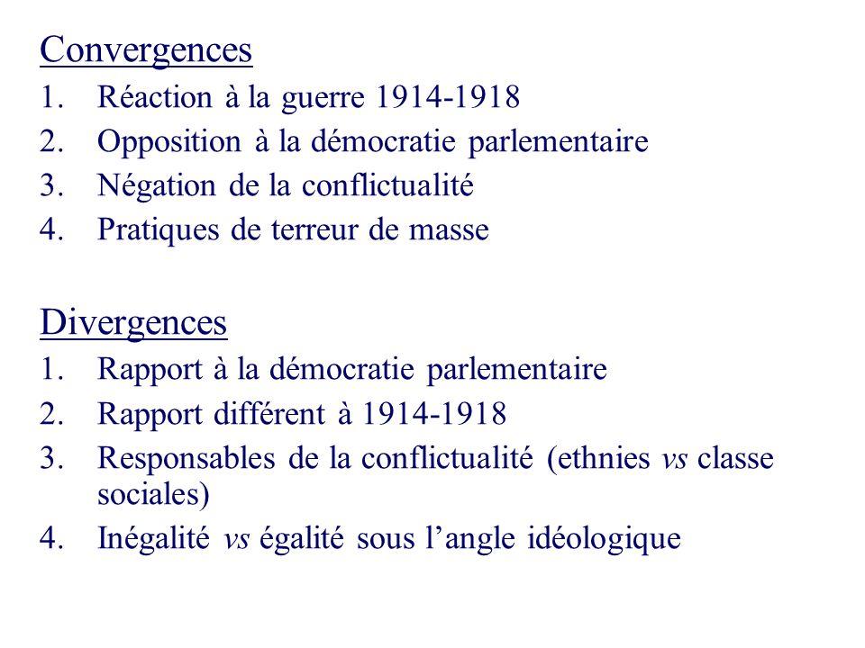 Convergences 1.Réaction à la guerre 1914-1918 2.Opposition à la démocratie parlementaire 3.Négation de la conflictualité 4.Pratiques de terreur de mas