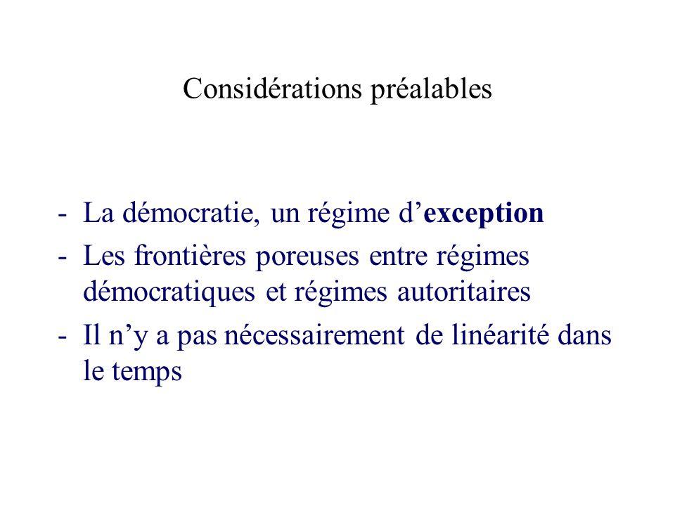 Considérations préalables -La démocratie, un régime dexception -Les frontières poreuses entre régimes démocratiques et régimes autoritaires -Il ny a p