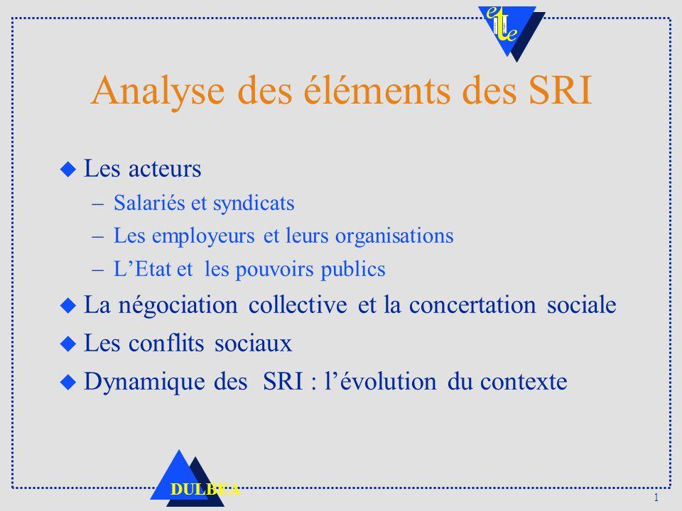 1 DULBEA Analyse des éléments des SRI u Les acteurs –Salariés et syndicats –Les employeurs et leurs organisations –LEtat et les pouvoirs publics u La