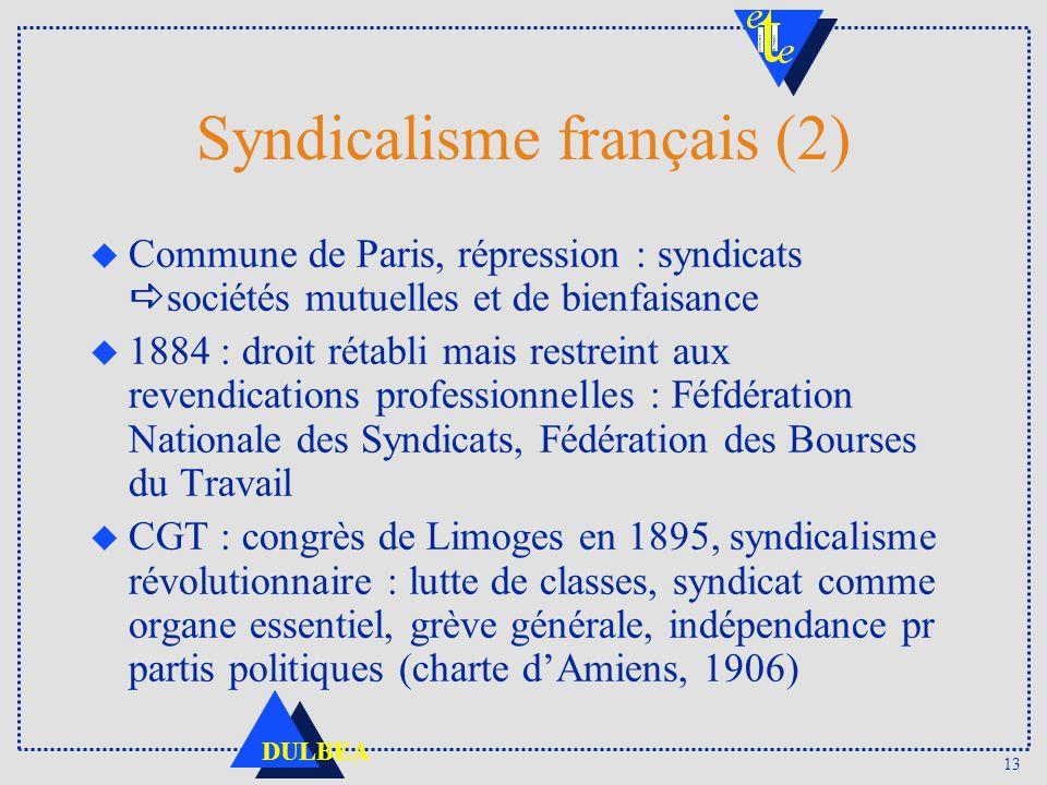 13 DULBEA Syndicalisme français (2) Commune de Paris, répression : syndicats sociétés mutuelles et de bienfaisance u 1884 : droit rétabli mais restrei
