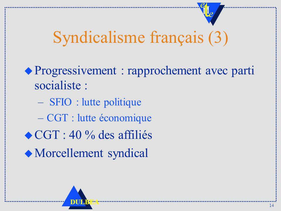 14 DULBEA Syndicalisme français (3) u Progressivement : rapprochement avec parti socialiste : – SFIO : lutte politique –CGT : lutte économique u CGT :