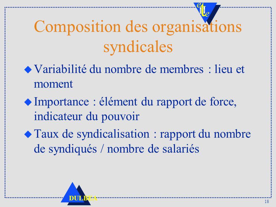 18 DULBEA Composition des organisations syndicales u Variabilité du nombre de membres : lieu et moment u Importance : élément du rapport de force, ind