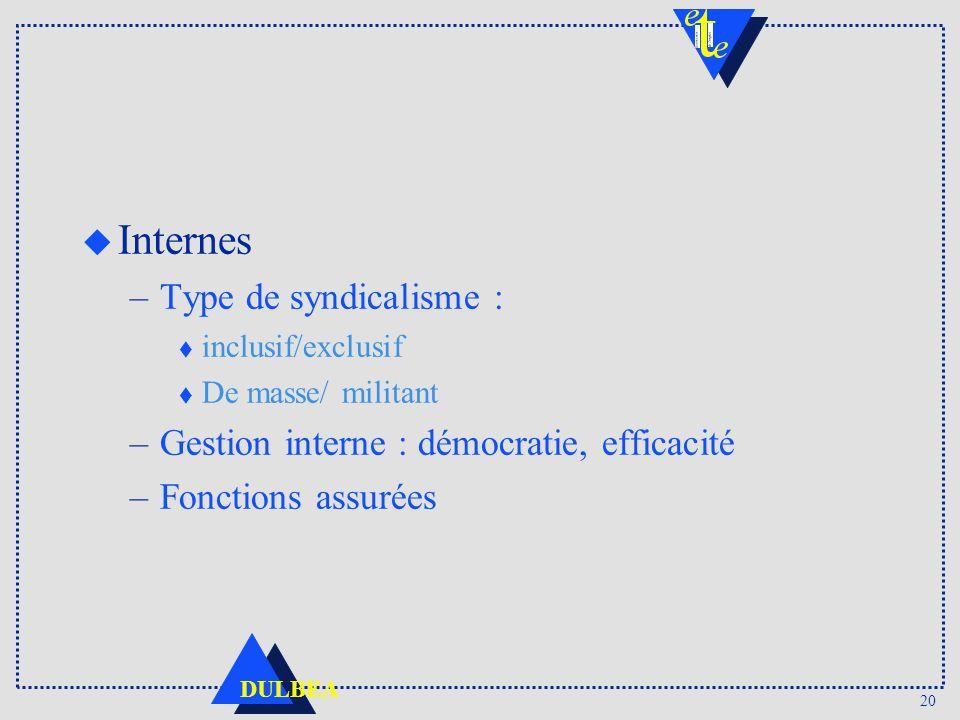 20 DULBEA u Internes –Type de syndicalisme : t inclusif/exclusif t De masse/ militant –Gestion interne : démocratie, efficacité –Fonctions assurées