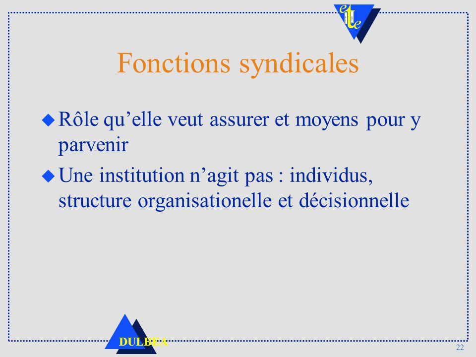 22 DULBEA Fonctions syndicales u Rôle quelle veut assurer et moyens pour y parvenir u Une institution nagit pas : individus, structure organisationell