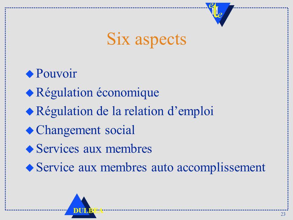 23 DULBEA Six aspects u Pouvoir u Régulation économique u Régulation de la relation demploi u Changement social u Services aux membres u Service aux m