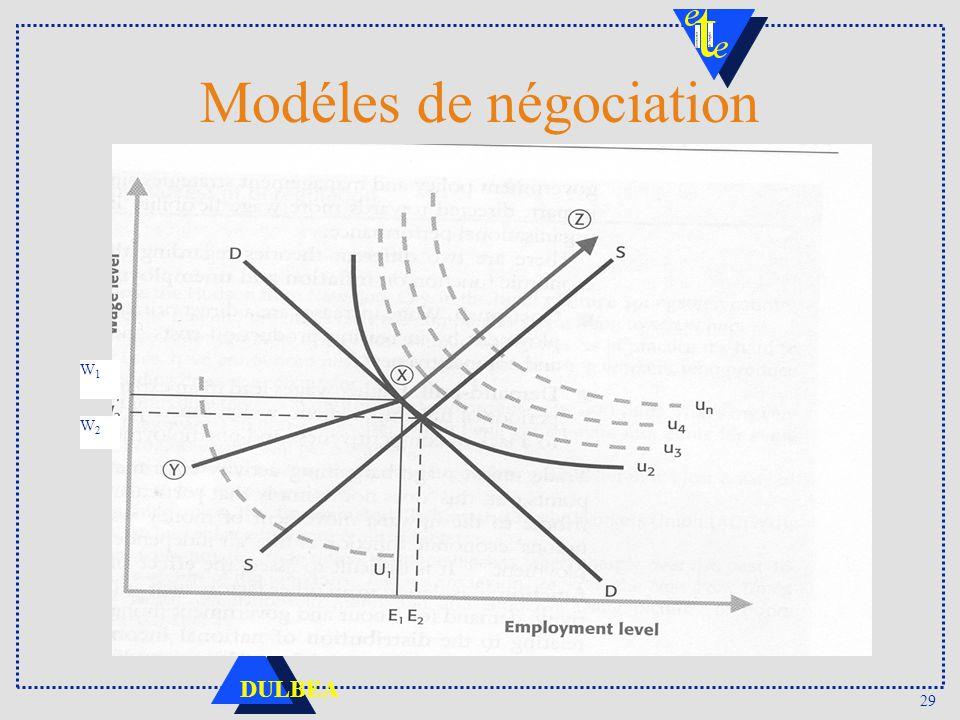 29 DULBEA Modéles de négociation W1W1 W2W2