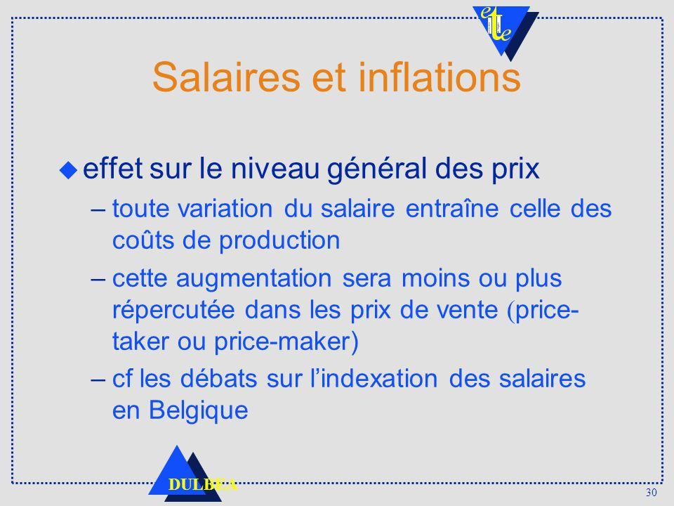 30 DULBEA Salaires et inflations effet sur le niveau général des prix –toute variation du salaire entraîne celle des coûts de production –cette augmen