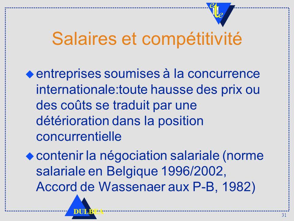31 DULBEA Salaires et compétitivité u entreprises soumises à la concurrence internationale:toute hausse des prix ou des coûts se traduit par une détér