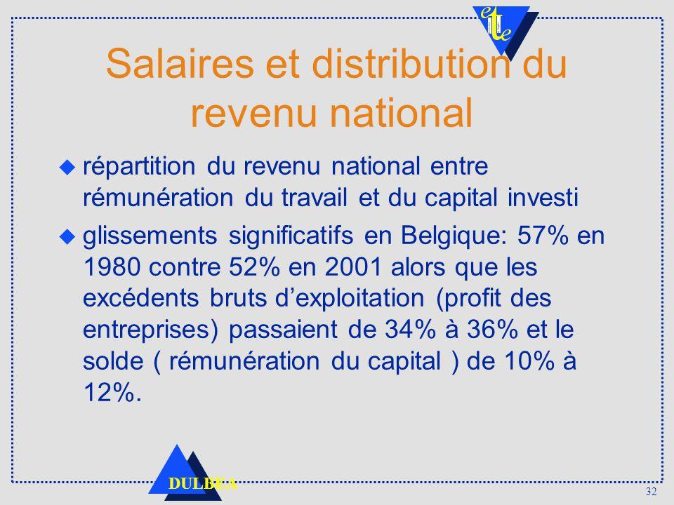 32 DULBEA Salaires et distribution du revenu national répartition du revenu national entre rémunération du travail et du capital investi glissements s