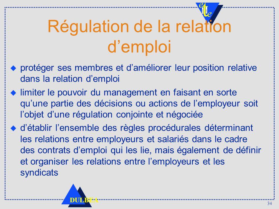 34 DULBEA Régulation de la relation demploi protéger ses membres et daméliorer leur position relative dans la relation demploi limiter le pouvoir du m