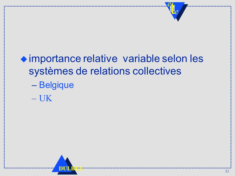 35 DULBEA importance relative variable selon les systèmes de relations collectives –Belgique –UK