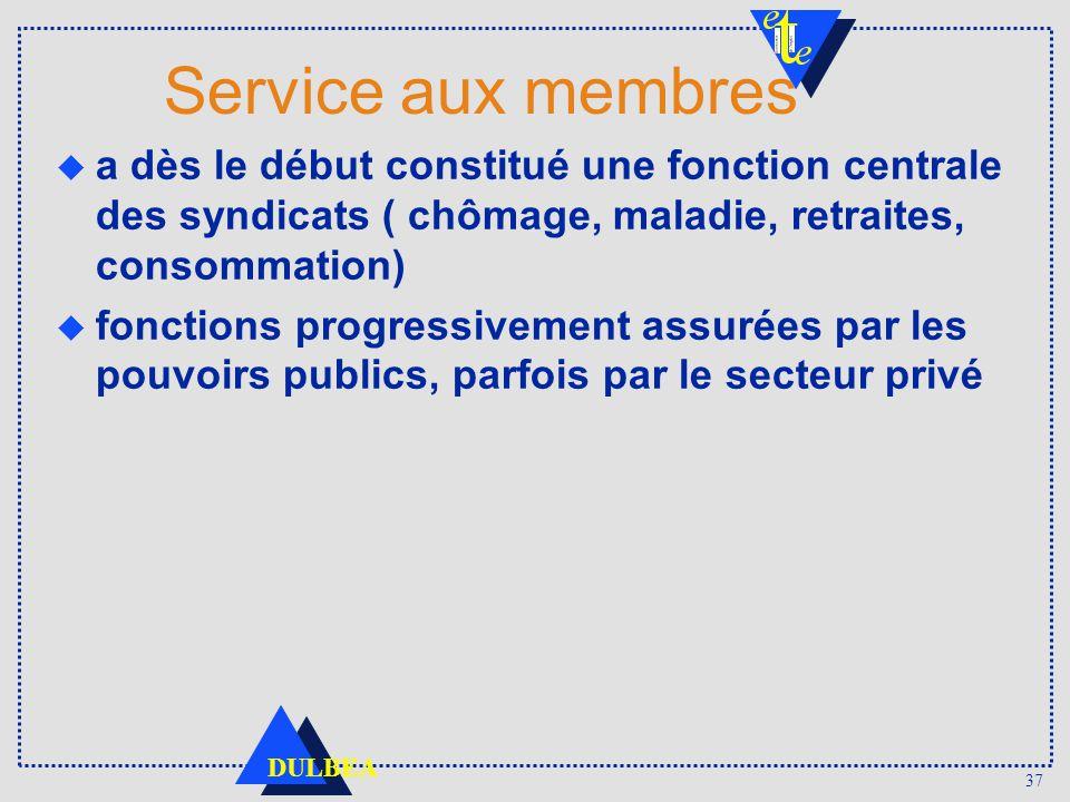 37 DULBEA Service aux membres a dès le début constitué une fonction centrale des syndicats ( chômage, maladie, retraites, consommation) u fonctions pr
