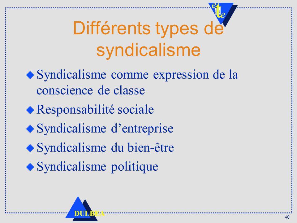 40 DULBEA Différents types de syndicalisme u Syndicalisme comme expression de la conscience de classe u Responsabilité sociale u Syndicalisme dentrepr