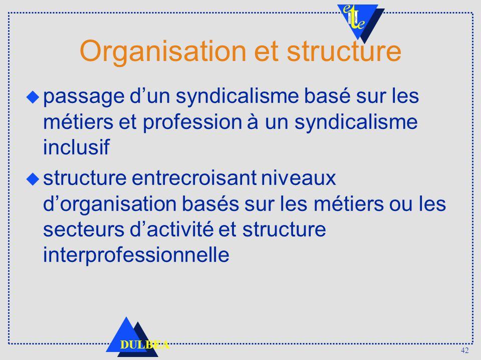 42 DULBEA Organisation et structure u passage dun syndicalisme basé sur les métiers et profession à un syndicalisme inclusif u structure entrecroisant