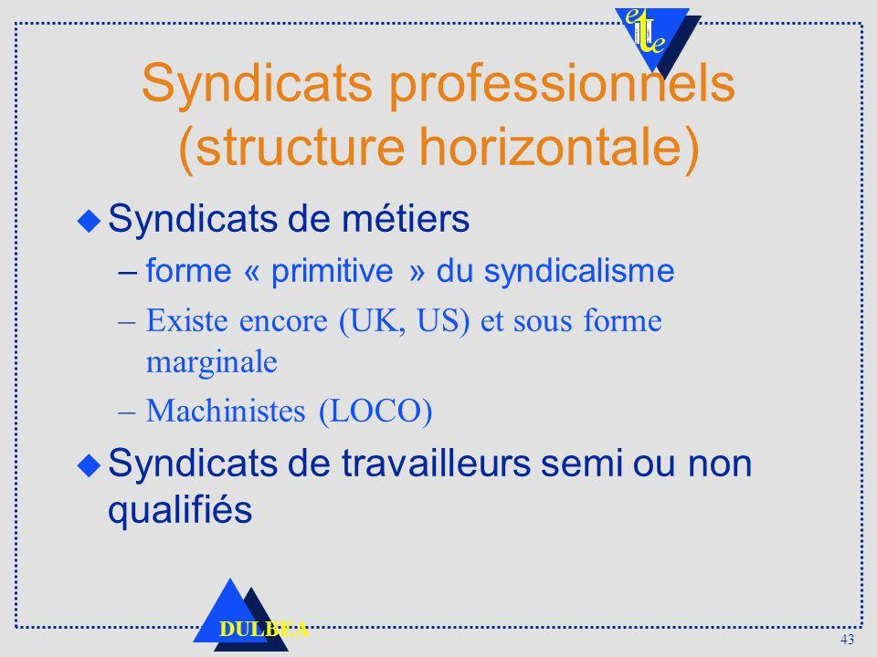 43 DULBEA Syndicats professionnels (structure horizontale) Syndicats de métiers –forme « primitive » du syndicalisme –Existe encore (UK, US) et sous f