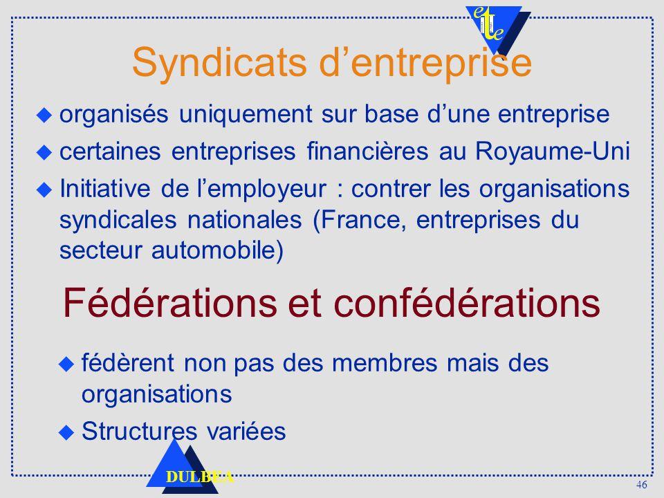 46 DULBEA Syndicats dentreprise organisés uniquement sur base dune entreprise certaines entreprises financières au Royaume-Uni Initiative de lemployeu