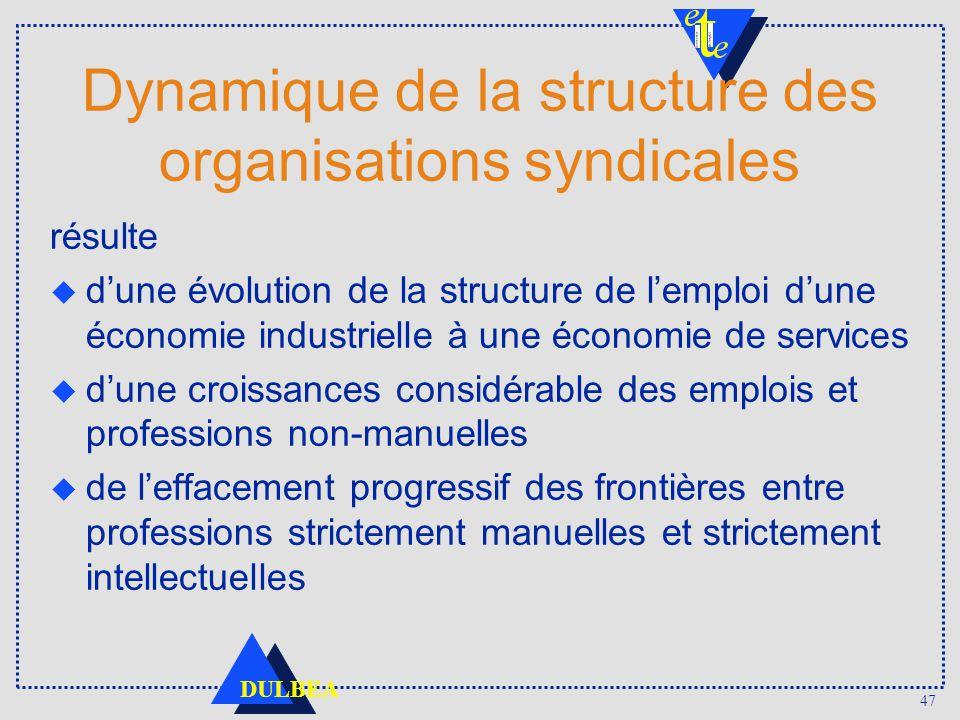 47 DULBEA Dynamique de la structure des organisations syndicales résulte u dune évolution de la structure de lemploi dune économie industrielle à une