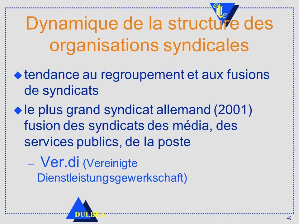 48 DULBEA Dynamique de la structure des organisations syndicales tendance au regroupement et aux fusions de syndicats u le plus grand syndicat alleman