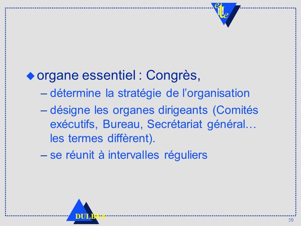 50 DULBEA u organe essentiel : Congrès, –détermine la stratégie de lorganisation –désigne les organes dirigeants (Comités exécutifs, Bureau, Secrétari