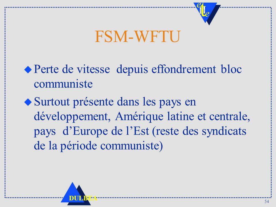 54 DULBEA FSM-WFTU u Perte de vitesse depuis effondrement bloc communiste u Surtout présente dans les pays en développement, Amérique latine et centra