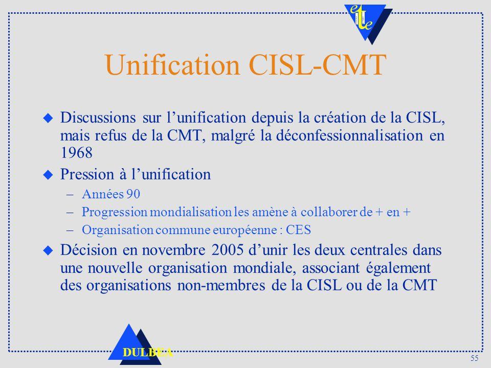 55 DULBEA Unification CISL-CMT u Discussions sur lunification depuis la création de la CISL, mais refus de la CMT, malgré la déconfessionnalisation en