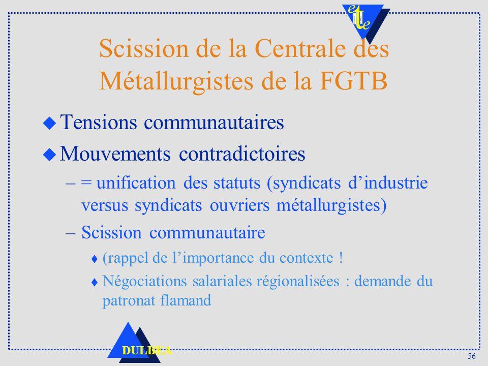 56 DULBEA Scission de la Centrale des Métallurgistes de la FGTB u Tensions communautaires u Mouvements contradictoires –= unification des statuts (syn