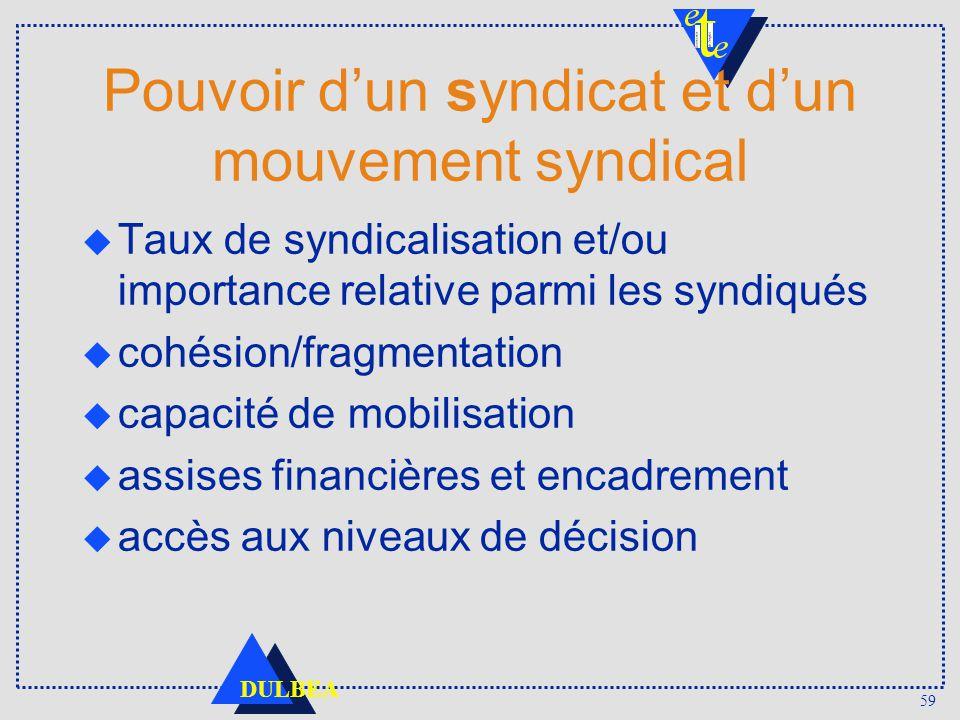 59 DULBEA Pouvoir dun syndicat et dun mouvement syndical Taux de syndicalisation et/ou importance relative parmi les syndiqués cohésion/fragmentation