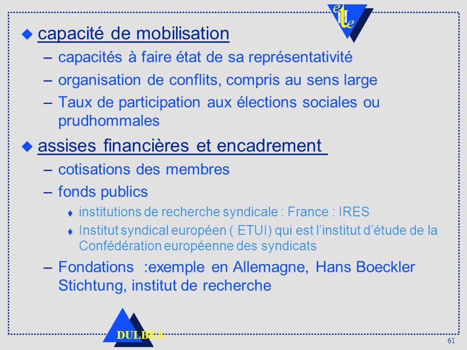 61 DULBEA capacité de mobilisation –capacités à faire état de sa représentativité –organisation de conflits, compris au sens large –Taux de participat