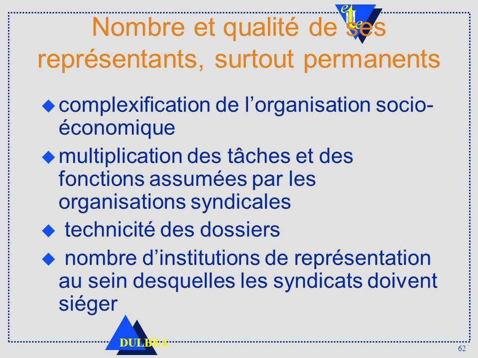 62 DULBEA u complexification de lorganisation socio- économique u multiplication des tâches et des fonctions assumées par les organisations syndicales