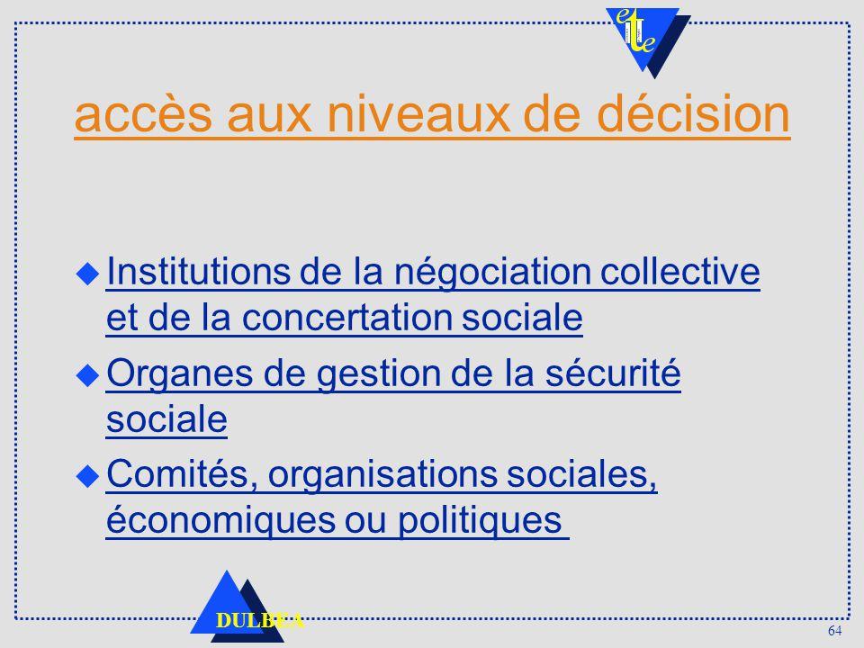64 DULBEA accès aux niveaux de décision u Institutions de la négociation collective et de la concertation sociale u Organes de gestion de la sécurité