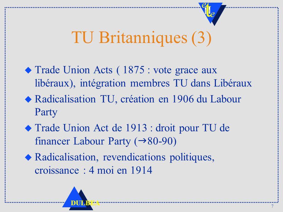 7 DULBEA TU Britanniques (3) u Trade Union Acts ( 1875 : vote grace aux libéraux), intégration membres TU dans Libéraux u Radicalisation TU, création