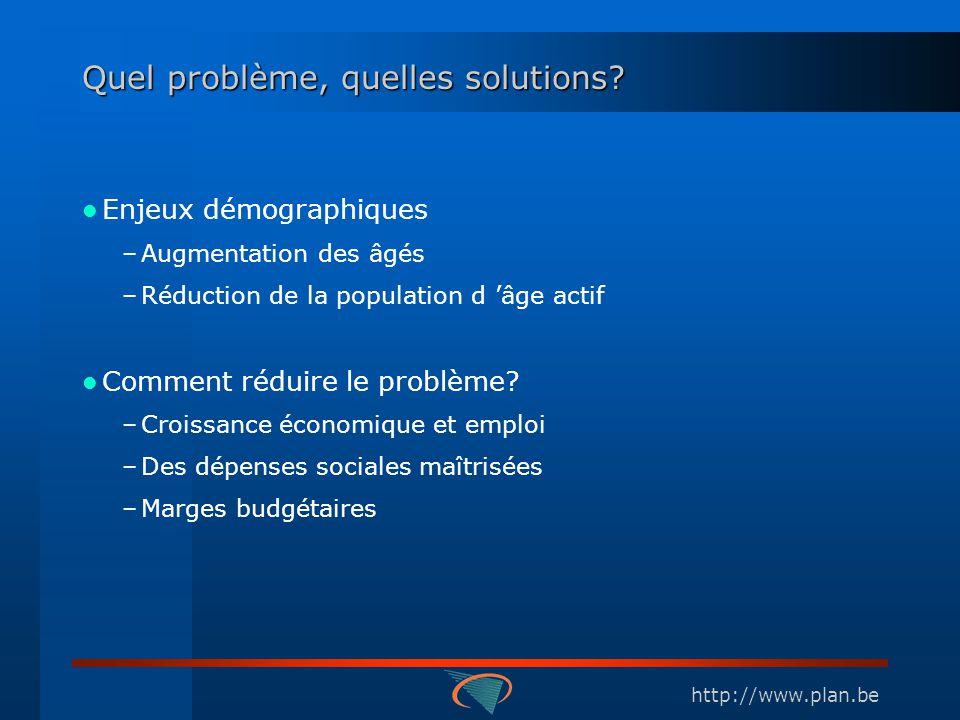http://www.plan.be Quel problème, quelles solutions? Enjeux démographiques –Augmentation des âgés –Réduction de la population d âge actif Comment rédu