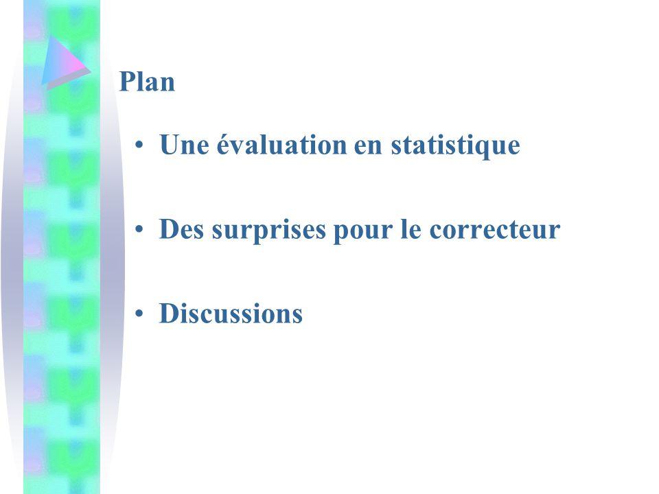 Plan Une évaluation en statistique Des surprises pour le correcteur Discussions