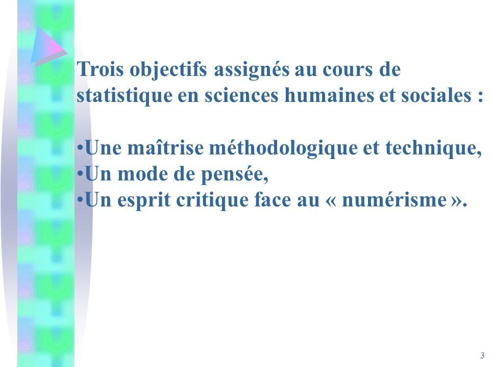 3 Trois objectifs assignés au cours de statistique en sciences humaines et sociales : Une maîtrise méthodologique et technique, Un mode de pensée, Un esprit critique face au « numérisme ».