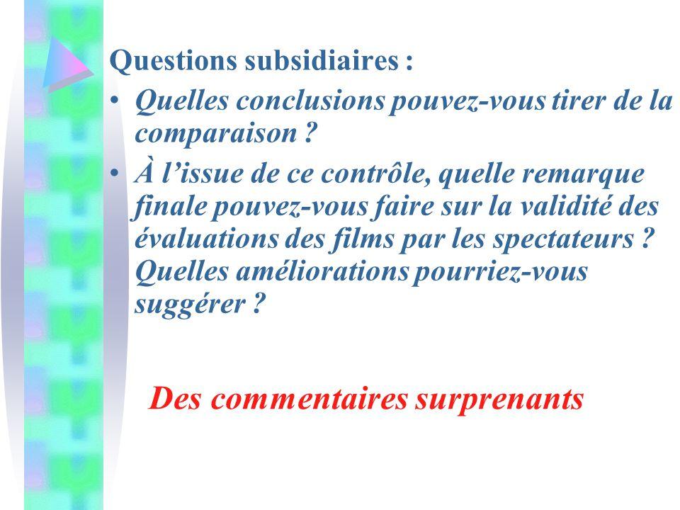 Questions subsidiaires : Quelles conclusions pouvez-vous tirer de la comparaison ? À lissue de ce contrôle, quelle remarque finale pouvez-vous faire s