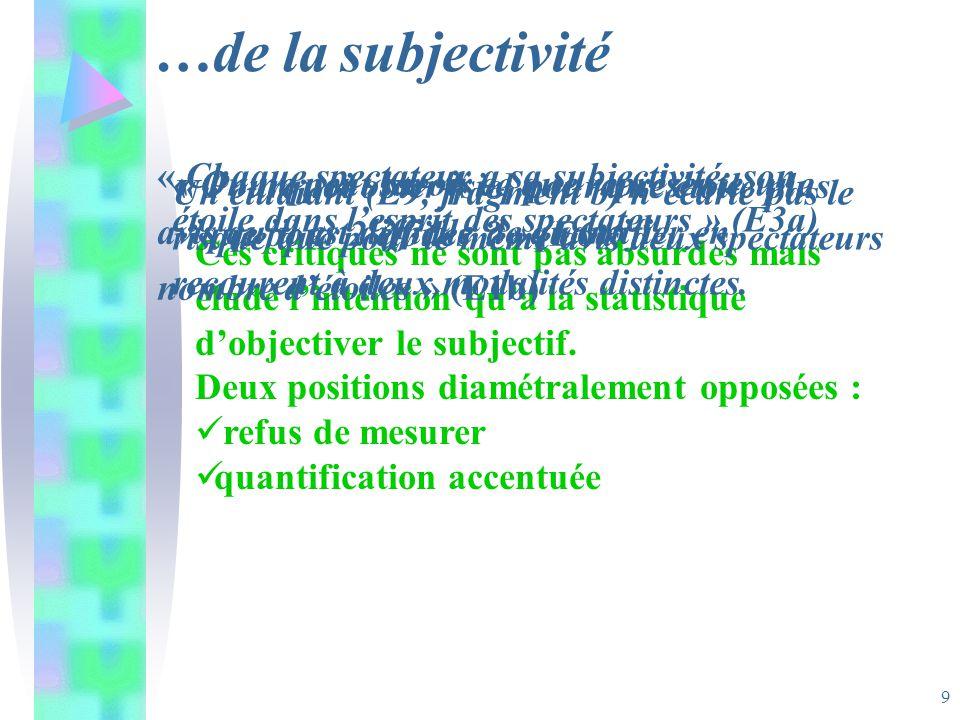 9 …de la subjectivité « Pourquoi obter [sic] pour une étoile plus que pour 2 étoiles ? » (E6a) Ces critiques ne sont pas absurdes mais élude lintentio