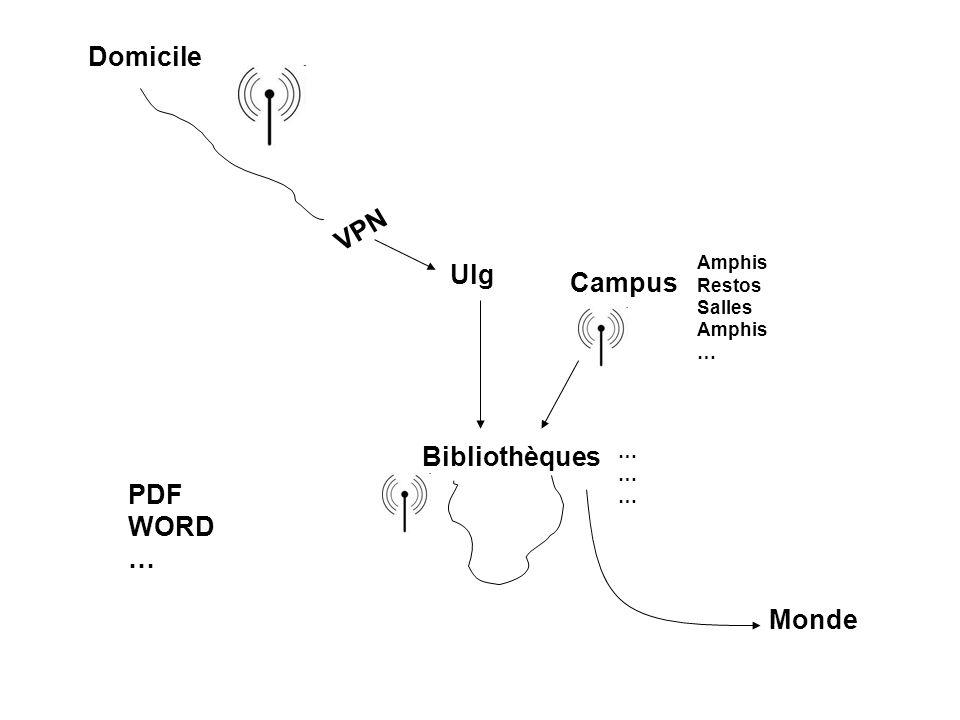 Domicile VPN Bibliothèques Ulg Campus Amphis Restos Salles Amphis … ……………… Monde PDF WORD …