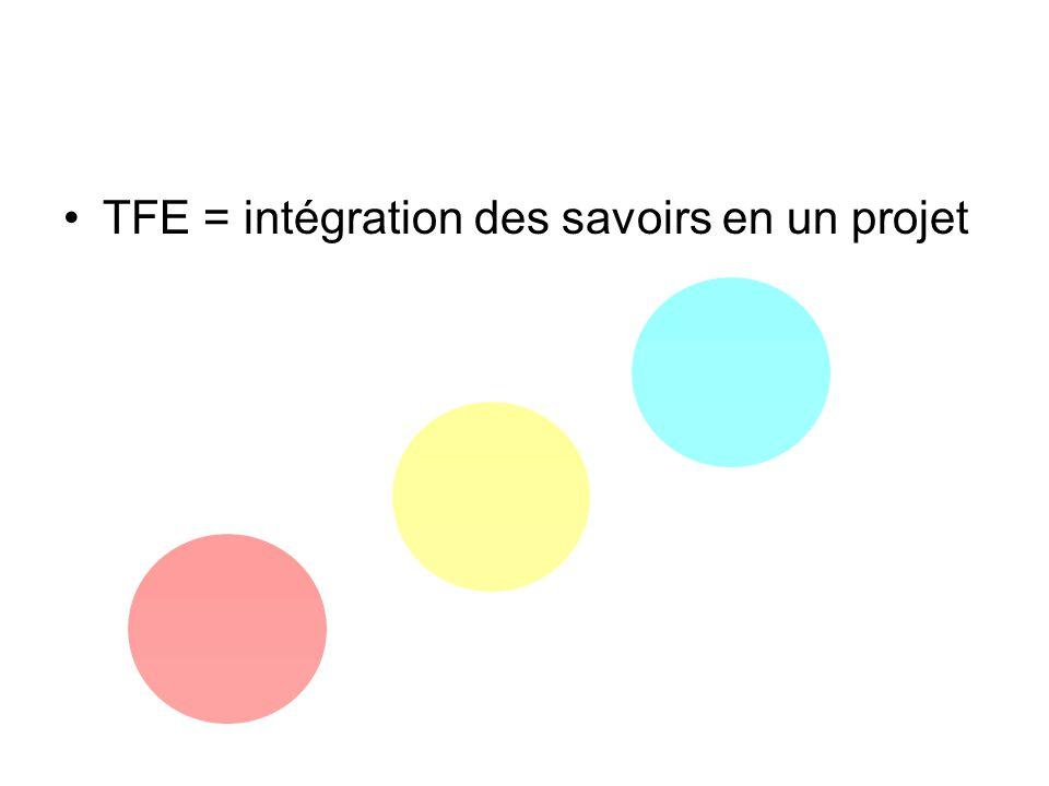 TFE = intégration des savoirs en un projet